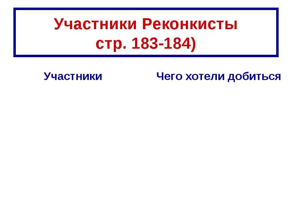 Участники Реконкисты стр. 183-184)