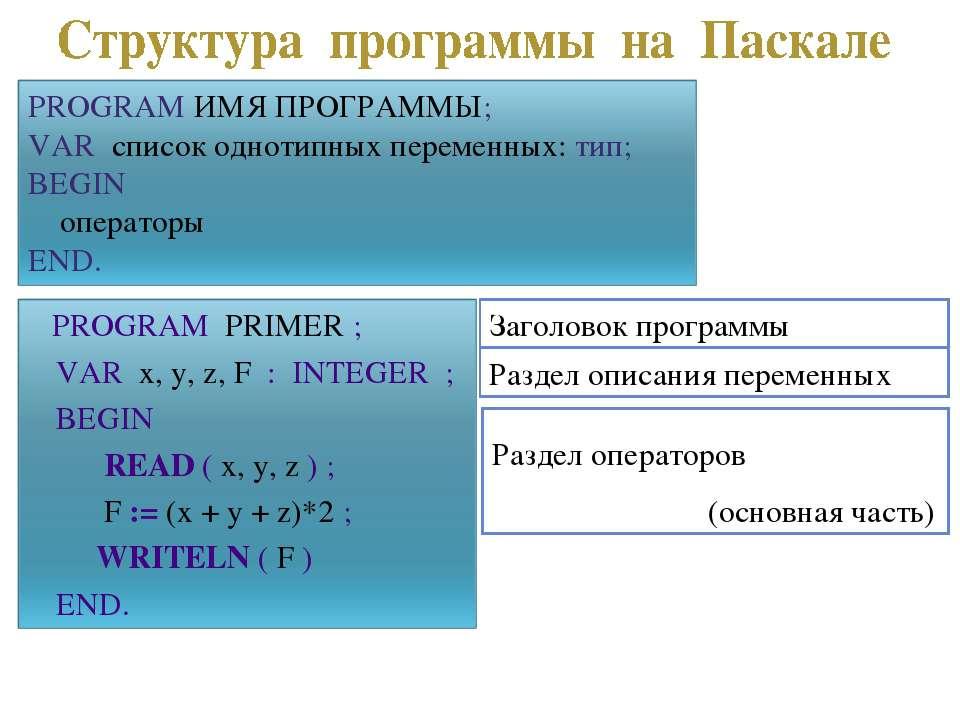 Заголовок программы Раздел описания переменных Раздел операторов (основная ча...