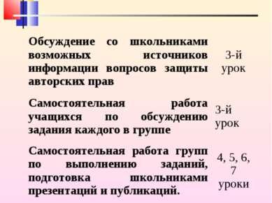 Этапы и сроки проведения проекта Обсуждение со школьниками возможных источник...
