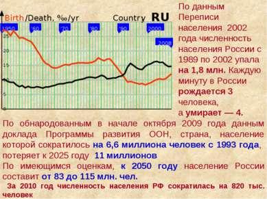 По обнародованным в начале октября 2009 года данным доклада Программы развити...