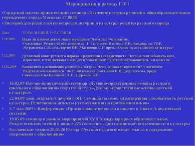 Мероприятия в рамках ГЭП 16.02.09 Научно-практический семинар «Духовно-нравст...