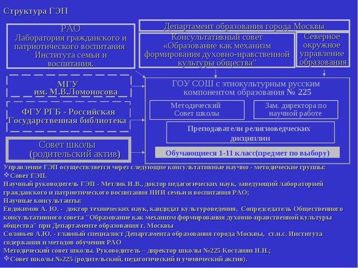 Структура ГЭП Управление ГЭП осуществляется через следующие консультативные н...