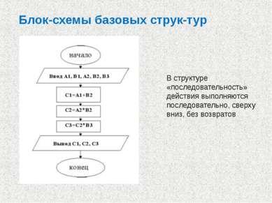 Блок-схемы базовых струк тур В структуре «последовательность» действия выполн...