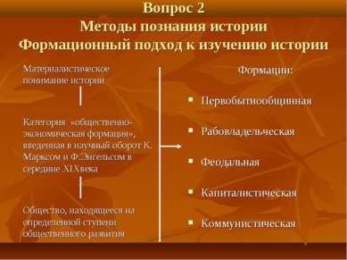 Вопрос 2 Методы познания истории Формационный подход к изучению истории Матер...