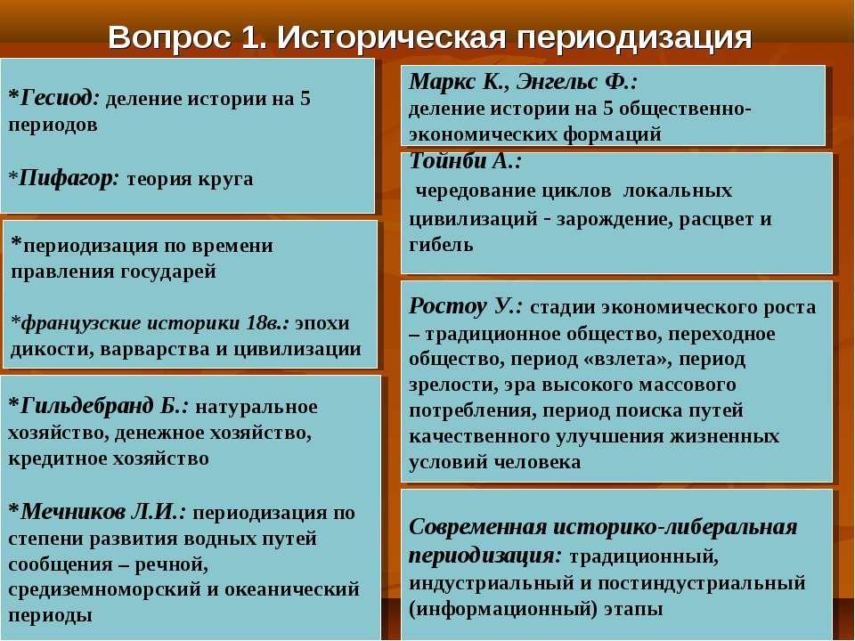 Вопрос 1. Историческая периодизация *Гесиод: деление истории на 5 периодов *П...