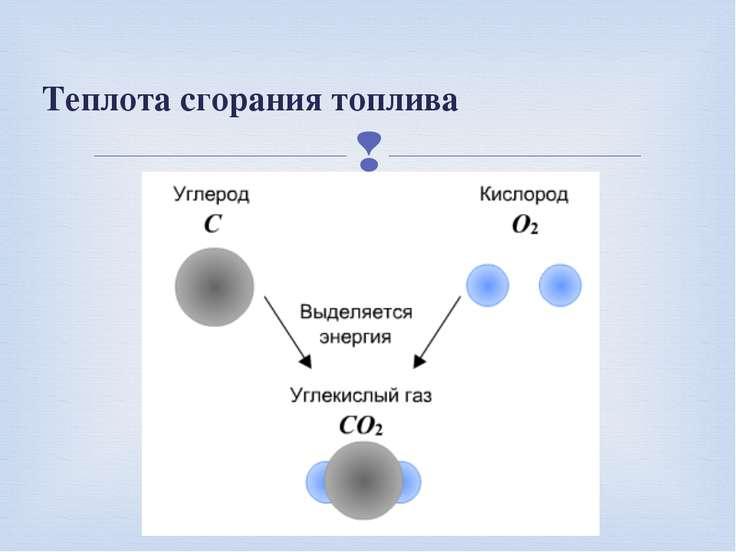 Теплота сгорания топлива