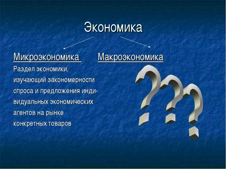 Экономика Микроэкономика Макроэкономика Раздел экономики, изучающий закономер...