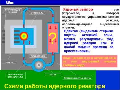 Схема работы ядерного реактора ? Защита Регулирующие стержни Отражатель Насос...