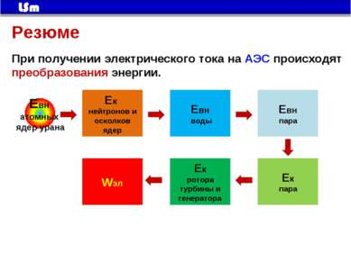 Резюме При получении электрического тока на АЭС происходят преобразования эне...
