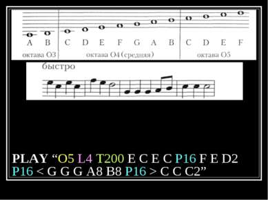 "PLAY ""O5 L4 T200 E C E C P16 F E D2 P16 < G G G A8 B8 P16 > C C C2"""