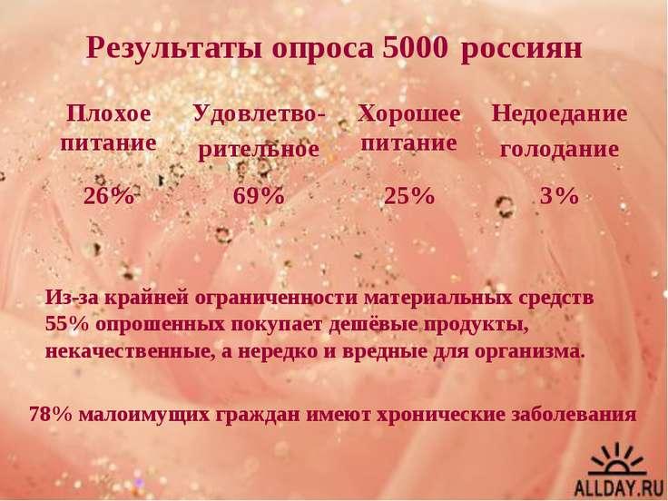 Результаты опроса 5000 россиян Из-за крайней ограниченности материальных сред...