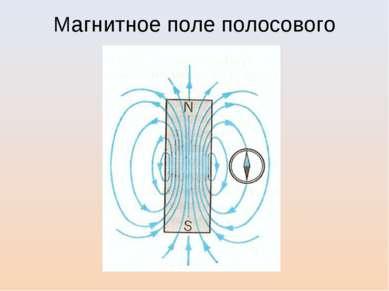 Магнитное поле полосового магнита