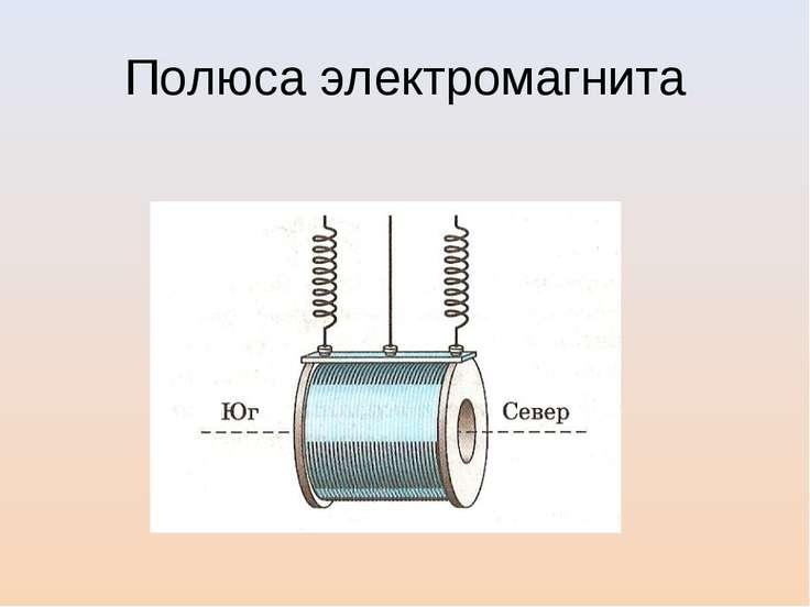 Полюса электромагнита