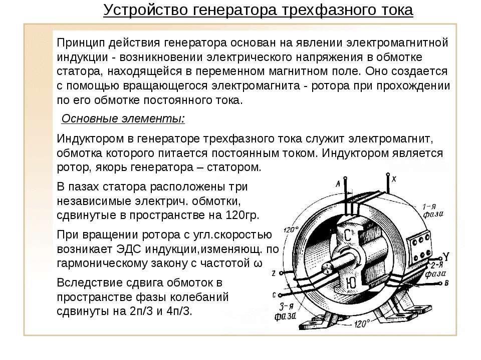 Устройство генератора трехфазного тока Принцип действия генератора основан на...