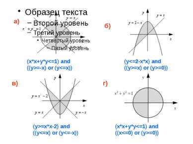 а) б) в) г) (x*x+y*y=-x) or (y=0)) (y>=x*x-2) and ((y