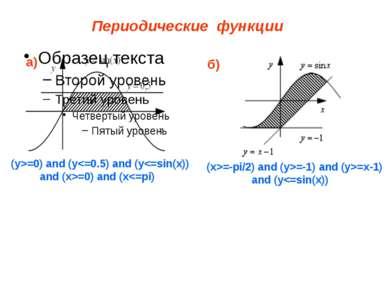 Периодические функции (y>=0) and (y=-1) and (y>=x-1) and (y