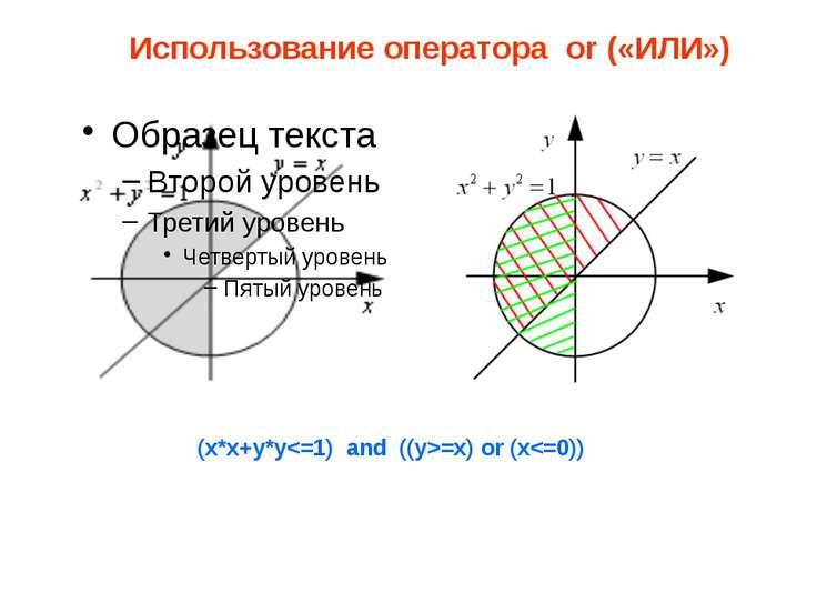 (x*x+y*y=x) or (x