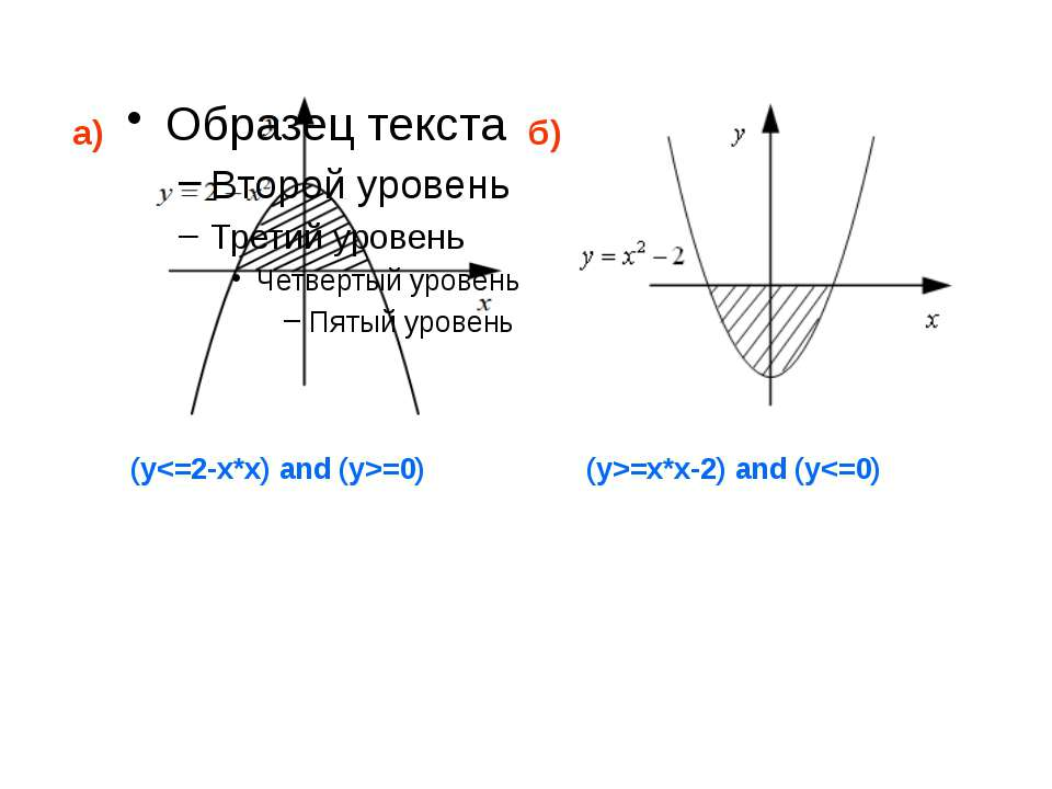 (y=0) а) б) (y>=x*x-2) and (y