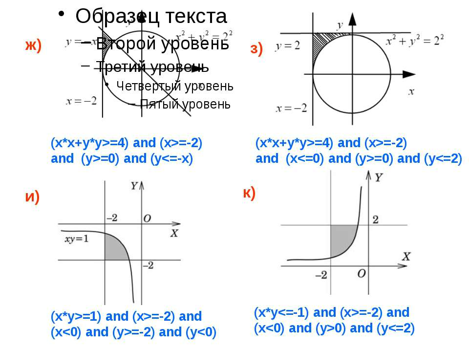 ж) з) и) к) (x*x+y*y>=4) and (x>=-2) and (y>=0) and (y=4) and (x>=-2) and (x=...
