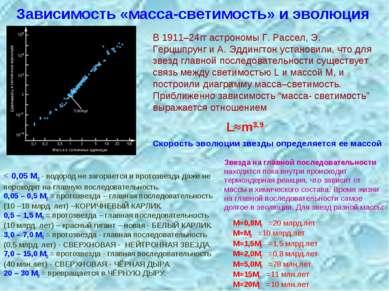 Зависимость «масса-светимость» и эволюция  L≈m3,9 В 1911–24гг астрономы Г. Р...
