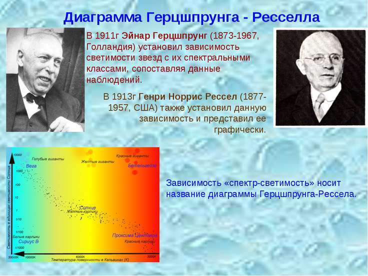 Диаграмма Герцшпрунга - Ресселла В 1911г Эйнар Герцшпрунг (1873-1967, Голланд...