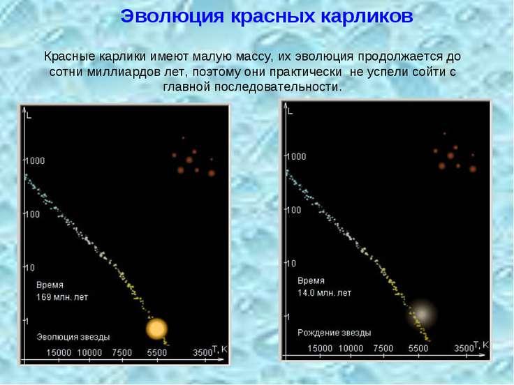 Красные карлики имеют малую массу, их эволюция продолжается до сотни миллиард...
