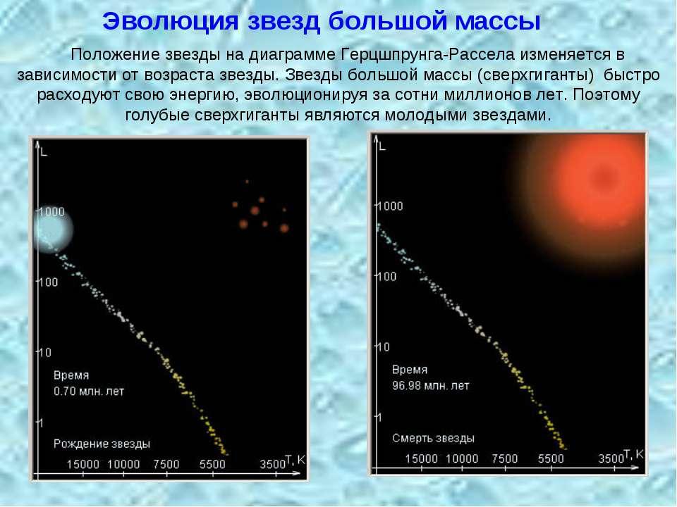 Положение звезды на диаграмме Герцшпрунга-Рассела изменяется в зависимости от...