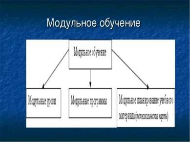 Модульное обучение