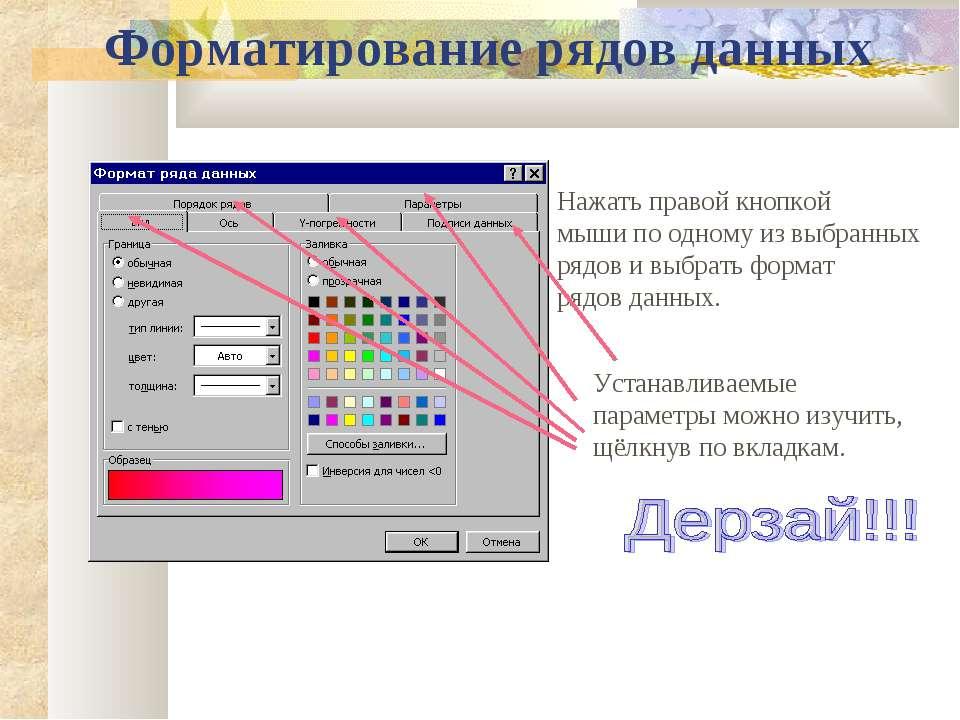 Форматирование рядов данных Нажать правой кнопкой мыши по одному из выбранных...