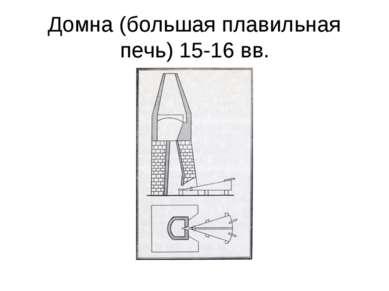 Домна (большая плавильная печь) 15-16 вв.