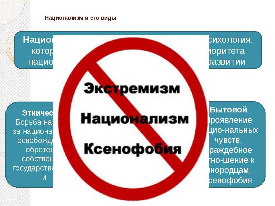 Национализм и его виды Национализм - это идеология, политика, психология, кот...