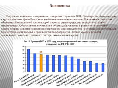 Экономика По уровню экономического развития, измеряемого душевым ВРП, Оренбур...