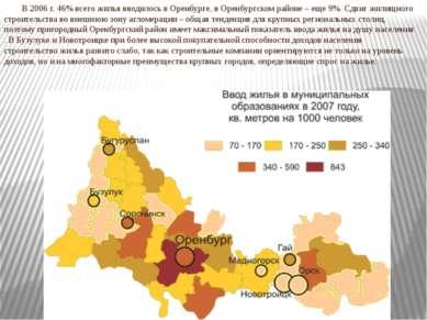 В 2006 г. 46% всего жилья вводилось в Оренбурге, в Оренбургском районе – еще ...