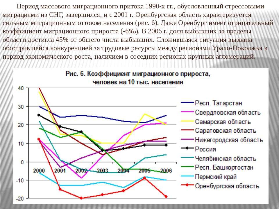 Период массового миграционного притока 1990-х гг., обусловленный стрессовыми ...