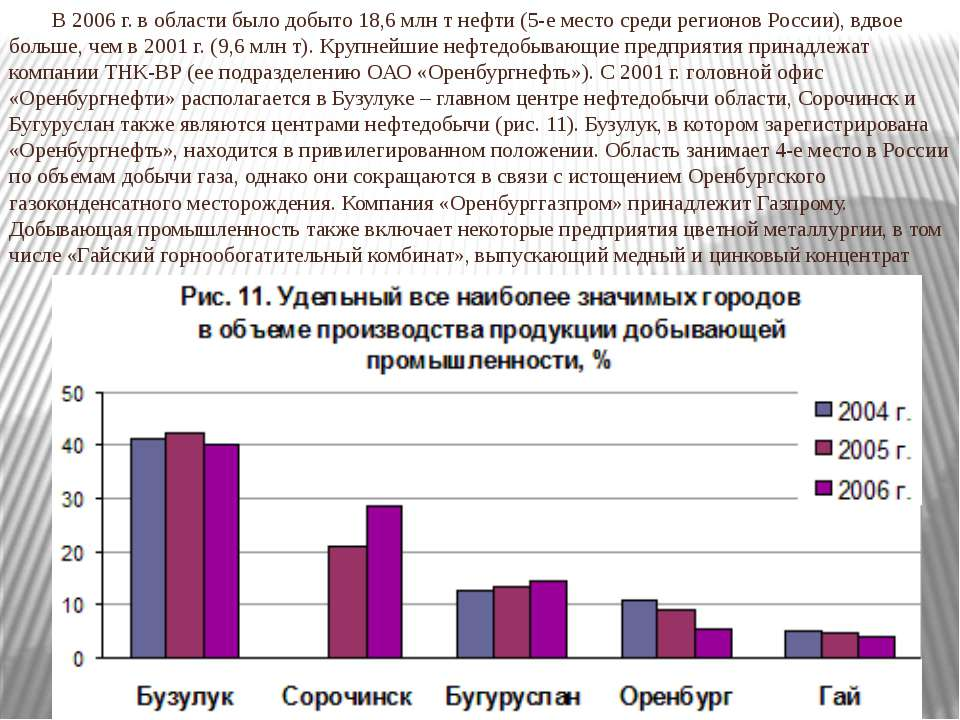 В 2006 г. в области было добыто 18,6 млн т нефти (5-е место среди регионов Ро...