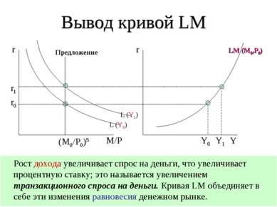 Вывод кривой LM Рост дохода увеличивает спрос на деньги, что увеличивает проц...