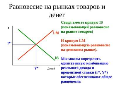 Равновесие на рынках товаров и денег Сводя вместе кривую IS (показывающей рав...