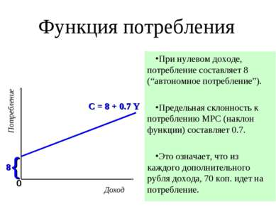 """Функция потребления При нулевом доходе, потребление составляет 8 (""""автономное..."""