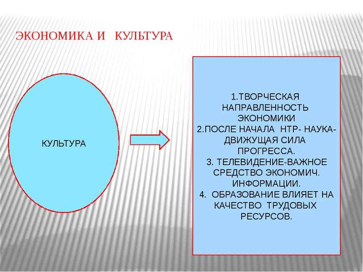 ЭКОНОМИКА И КУЛЬТУРА КУЛЬТУРА 1.ТВОРЧЕСКАЯ НАПРАВЛЕННОСТЬ ЭКОНОМИКИ 2.ПОСЛЕ Н...