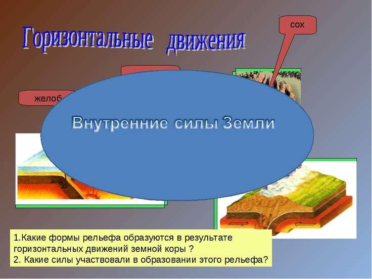 желоб горы Г оры сох 1.Какие формы рельефа образуются в результате горизонтал...