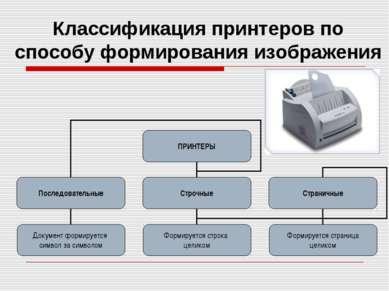 Классификация принтеров по способу формирования изображения