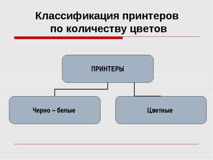 Классификация принтеров по количеству цветов