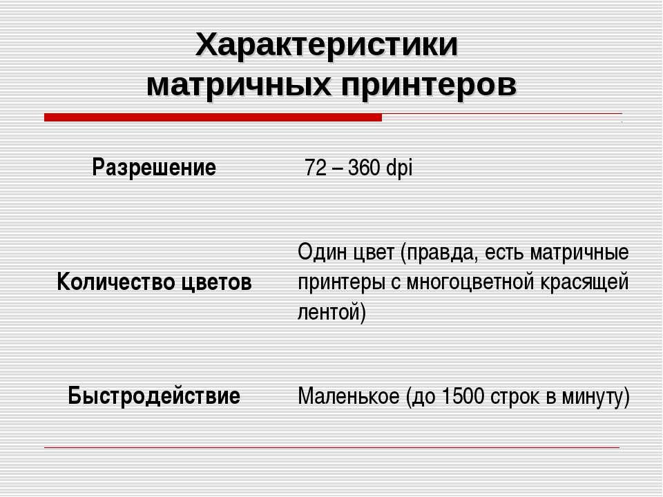 Характеристики матричных принтеров Разрешение 72 – 360 dpi Количество цветов ...