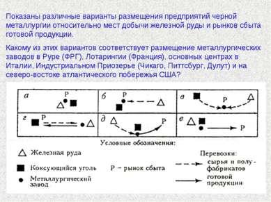 Показаны различные варианты размещения предприятий черной металлургии относит...