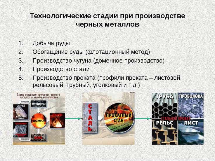 Технологические стадии при производстве черных металлов Добыча руды Обогащени...