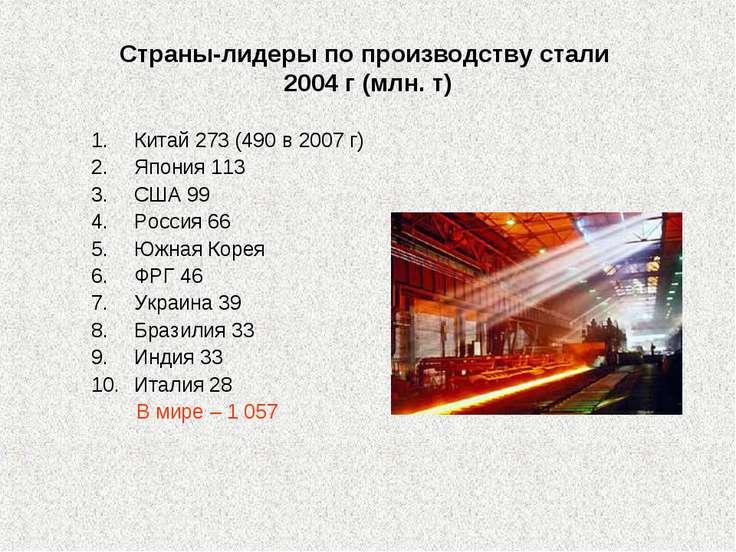 Страны-лидеры по производству стали 2004 г (млн. т) Китай 273 (490 в 2007 г) ...