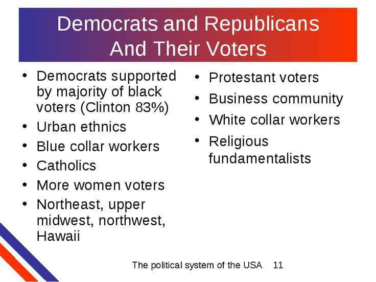 Democrats and Republicans And Their Voters Democrats supported by majority of...