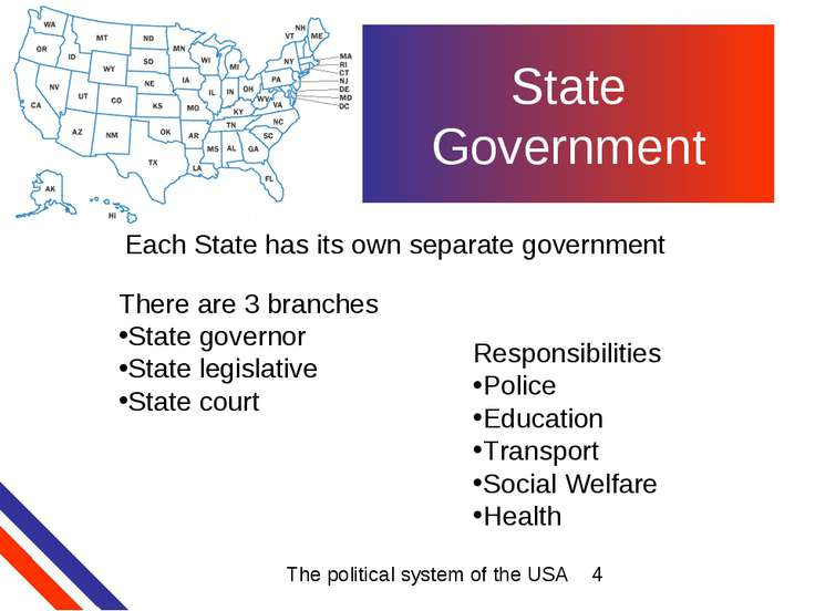 State Government Each State has its own separate government There are 3 branc...
