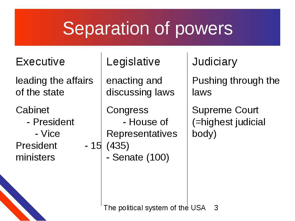 Separation of powers Executive leading the affairs of the state Cabinet - Pre...