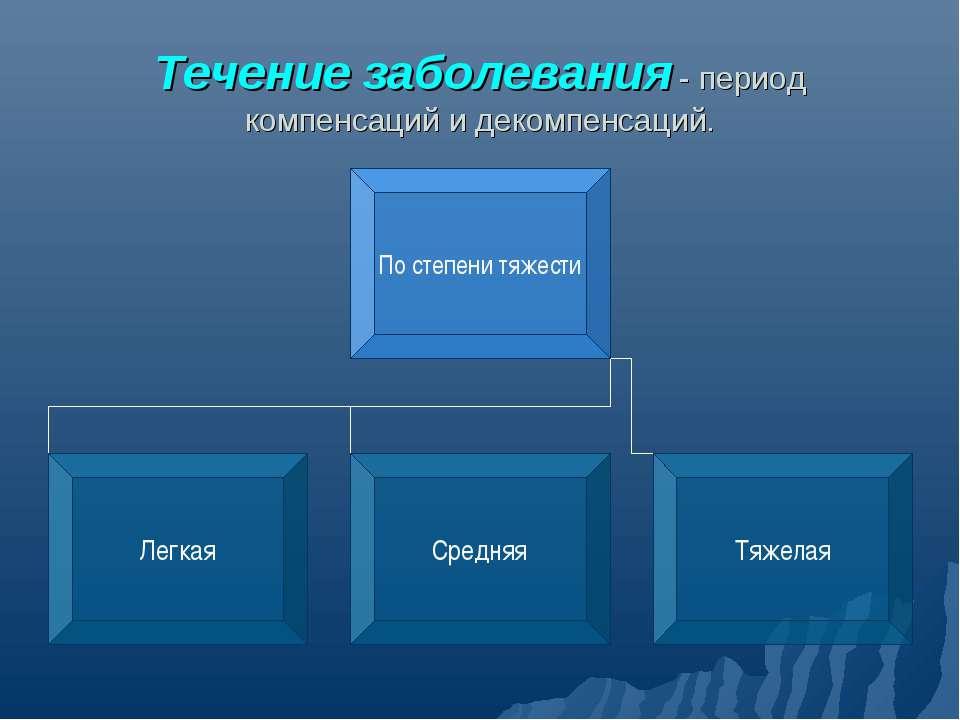 Течение заболевания - период компенсаций и декомпенсаций.